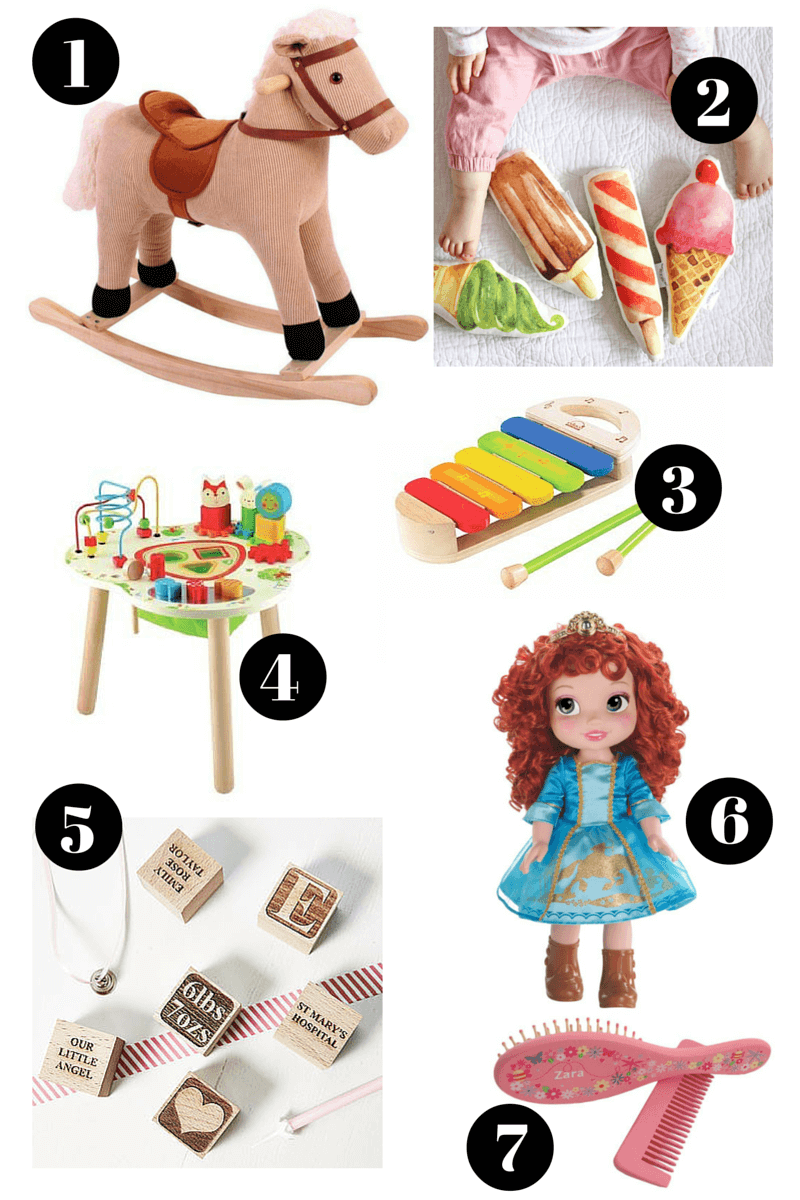 Baby Girls First Birthday Gift Guide